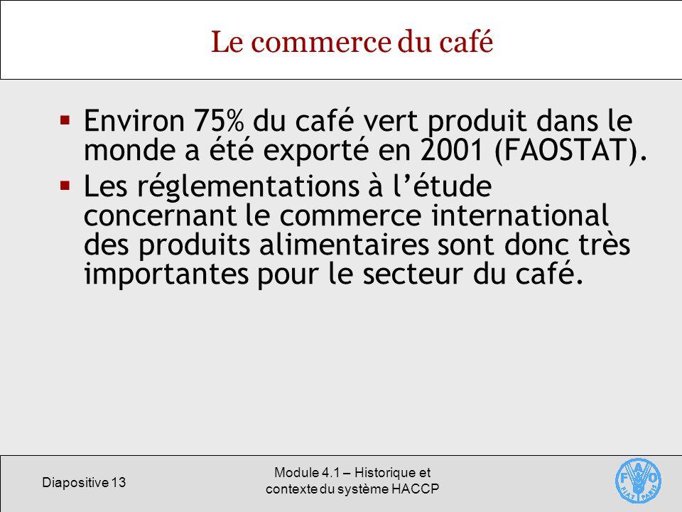 Diapositive 13 Module 4.1 – Historique et contexte du système HACCP Le commerce du café Environ 75% du café vert produit dans le monde a été exporté en 2001 (FAOSTAT).