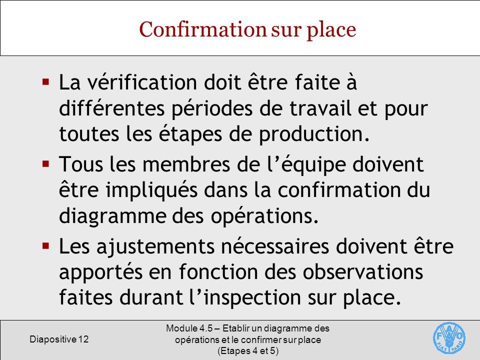Diapositive 12 Module 4.5 – Etablir un diagramme des opérations et le confirmer sur place (Etapes 4 et 5) Confirmation sur place La vérification doit être faite à différentes périodes de travail et pour toutes les étapes de production.