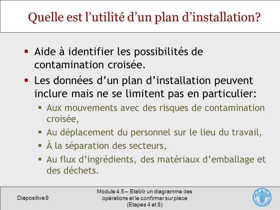 Diapositive 9 Module 4.5 – Etablir un diagramme des opérations et le confirmer sur place (Etapes 4 et 5) Quelle est lutilité dun plan dinstallation.