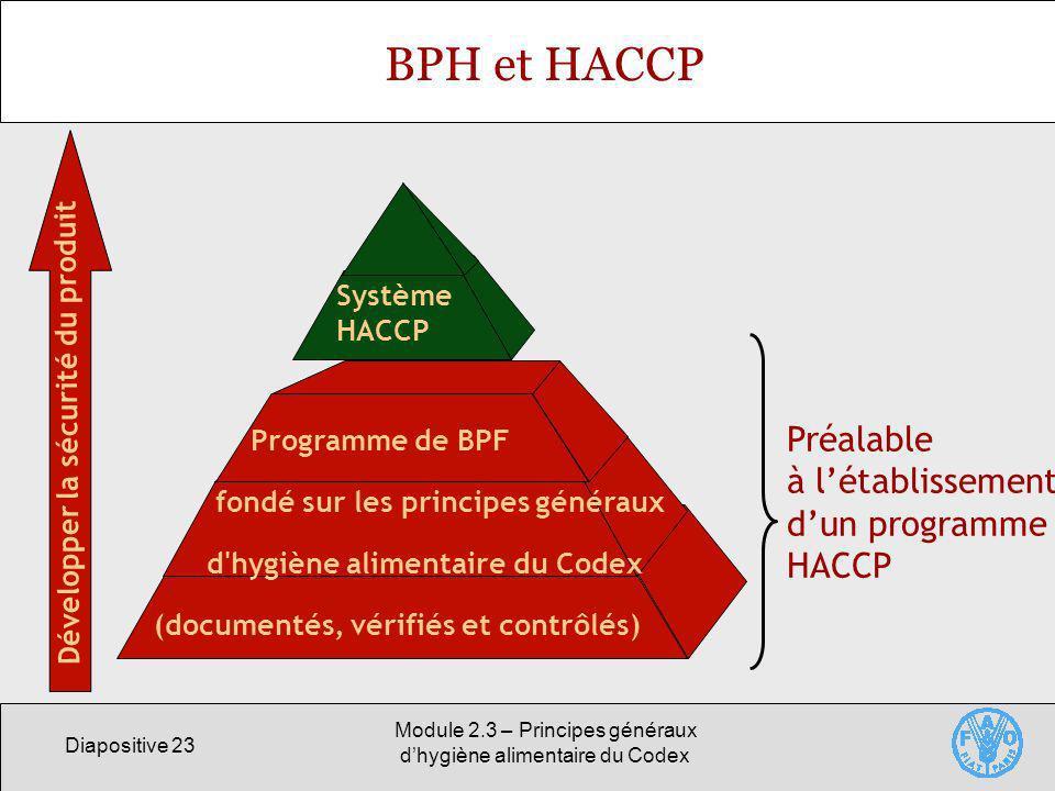 Diapositive 23 Module 2.3 – Principes généraux dhygiène alimentaire du Codex BPH et HACCP Programme de BPF fondé sur les principes généraux d'hygiène