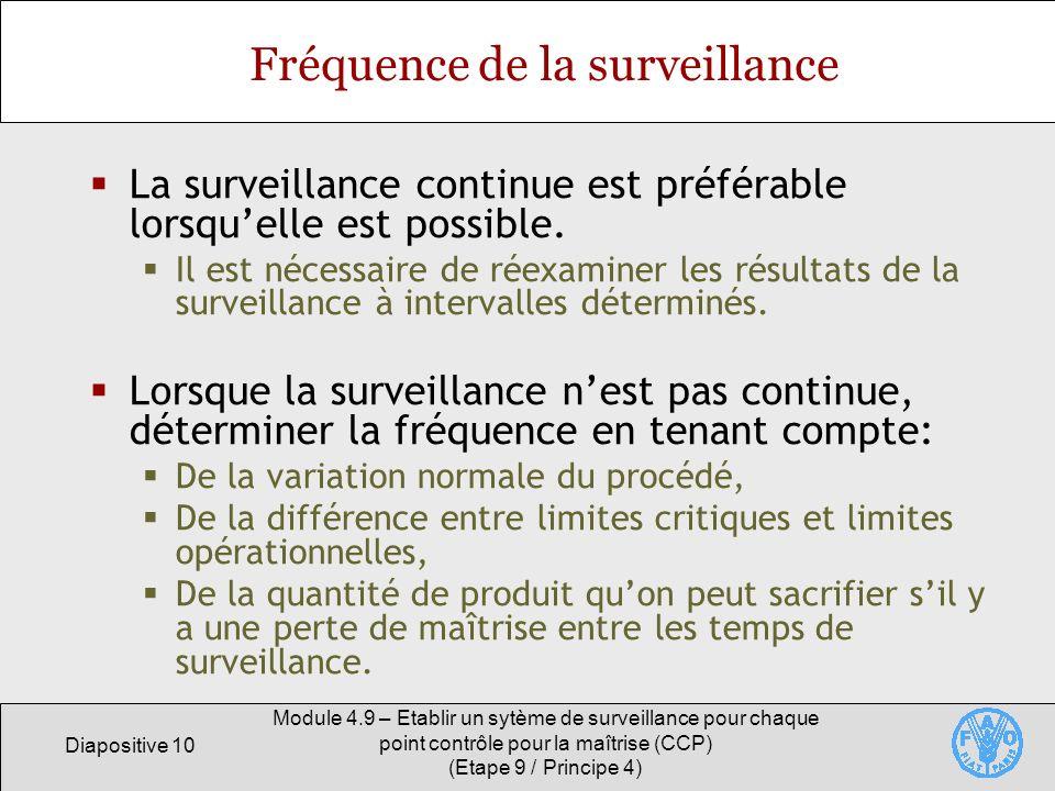 Diapositive 10 Module 4.9 – Etablir un sytème de surveillance pour chaque point contrôle pour la maîtrise (CCP) (Etape 9 / Principe 4) Fréquence de la