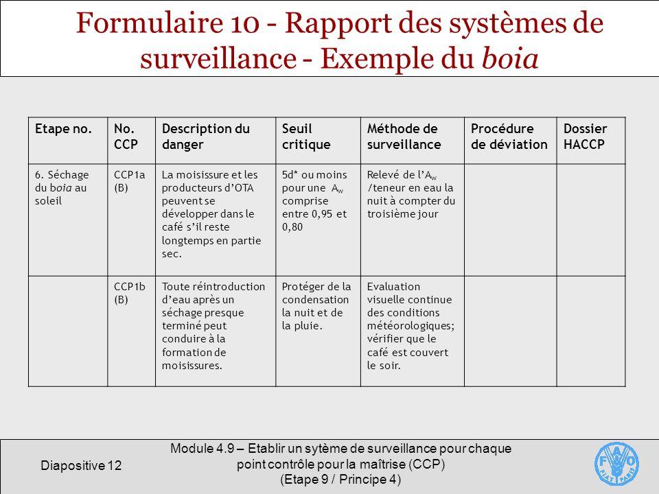 Diapositive 12 Module 4.9 – Etablir un sytème de surveillance pour chaque point contrôle pour la maîtrise (CCP) (Etape 9 / Principe 4) Formulaire 10 -