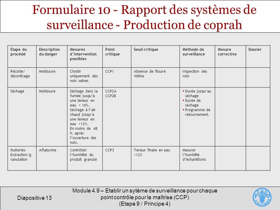 Diapositive 13 Module 4.9 – Etablir un sytème de surveillance pour chaque point contrôle pour la maîtrise (CCP) (Etape 9 / Principe 4) Formulaire 10 -