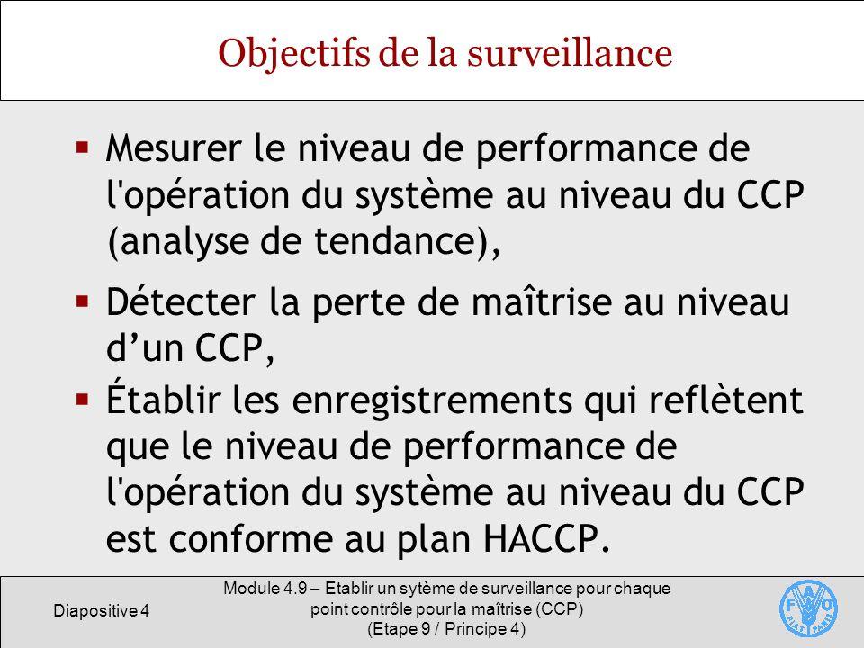 Diapositive 4 Module 4.9 – Etablir un sytème de surveillance pour chaque point contrôle pour la maîtrise (CCP) (Etape 9 / Principe 4) Objectifs de la