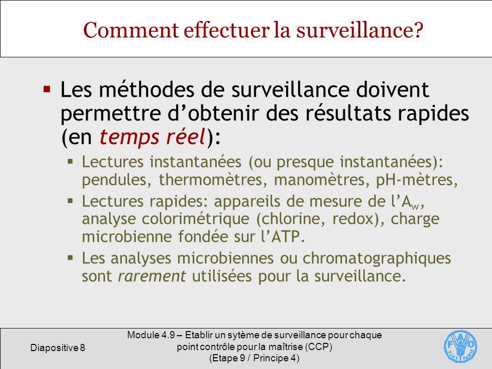 Diapositive 9 Module 4.9 – Etablir un sytème de surveillance pour chaque point contrôle pour la maîtrise (CCP) (Etape 9 / Principe 4) Comment effectuer la surveillance.