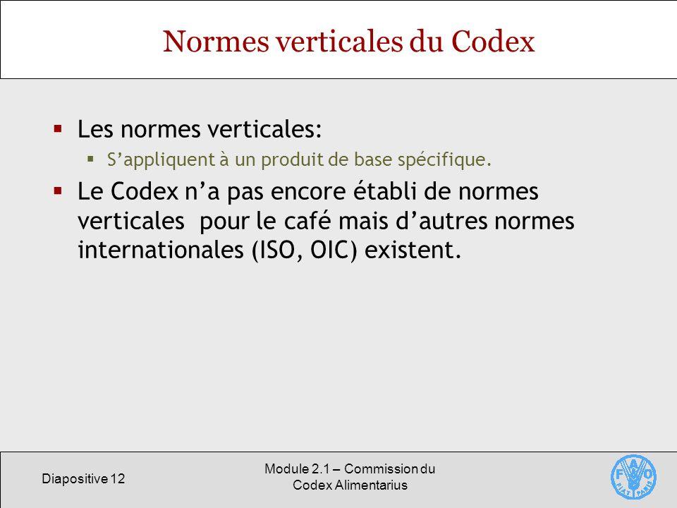 Diapositive 12 Module 2.1 – Commission du Codex Alimentarius Normes verticales du Codex Les normes verticales: Sappliquent à un produit de base spécif