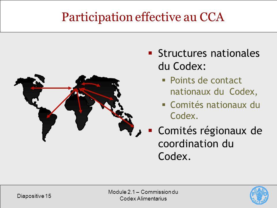 Diapositive 15 Module 2.1 – Commission du Codex Alimentarius Participation effective au CCA Structures nationales du Codex: Points de contact nationau