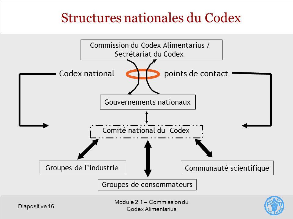 Diapositive 16 Module 2.1 – Commission du Codex Alimentarius Structures nationales du Codex Groupes de lindustrie Gouvernements nationaux Commission d