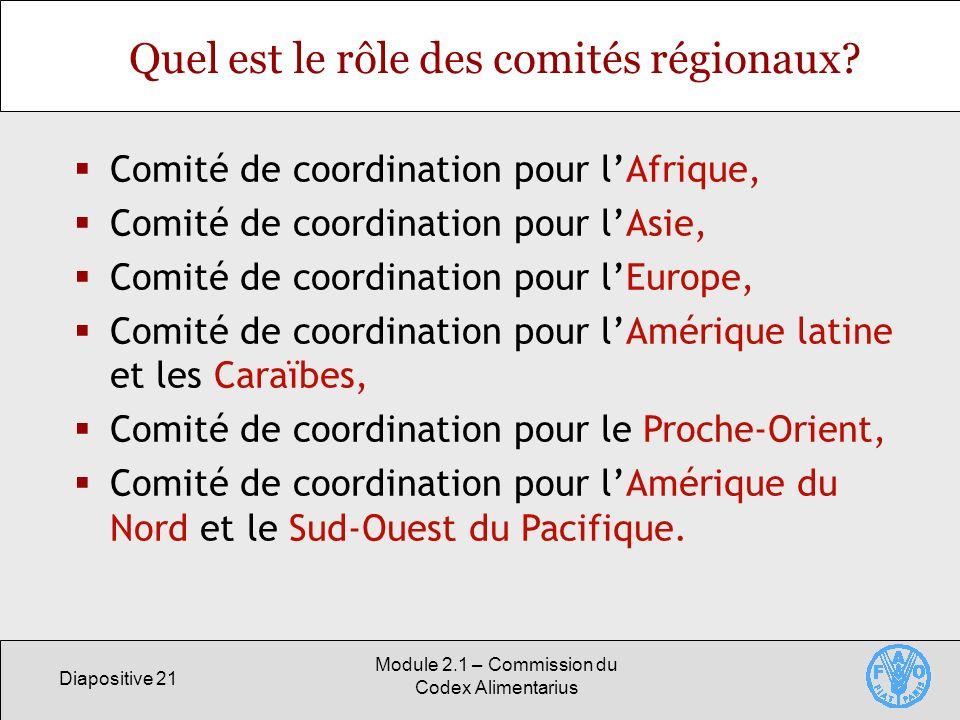 Diapositive 21 Module 2.1 – Commission du Codex Alimentarius Quel est le rôle des comités régionaux? Comité de coordination pour lAfrique, Comité de c