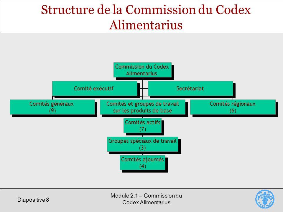 Diapositive 8 Module 2.1 – Commission du Codex Alimentarius Structure de la Commission du Codex Alimentarius Commission du Codex Alimentarius Comités