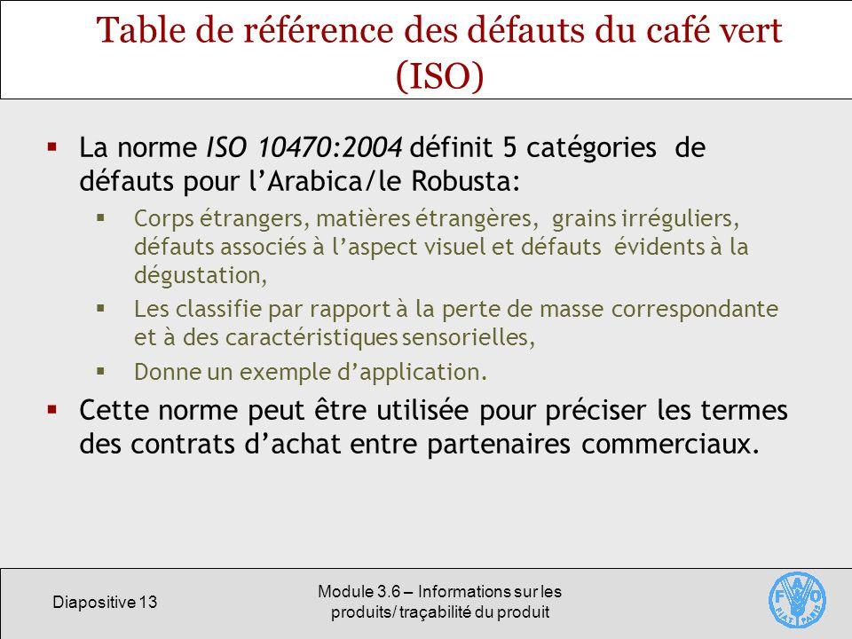 Diapositive 13 Module 3.6 – Informations sur les produits/ traçabilité du produit Table de référence des défauts du café vert ( ISO) La norme ISO 1047