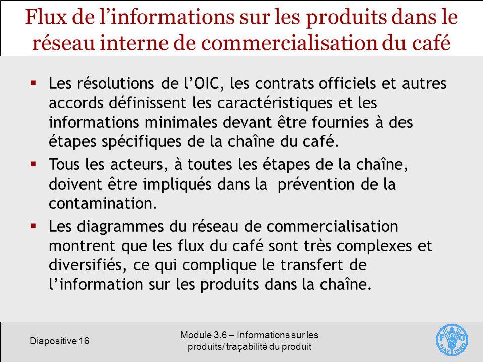 Diapositive 16 Module 3.6 – Informations sur les produits/ traçabilité du produit Flux de linformations sur les produits dans le réseau interne de com