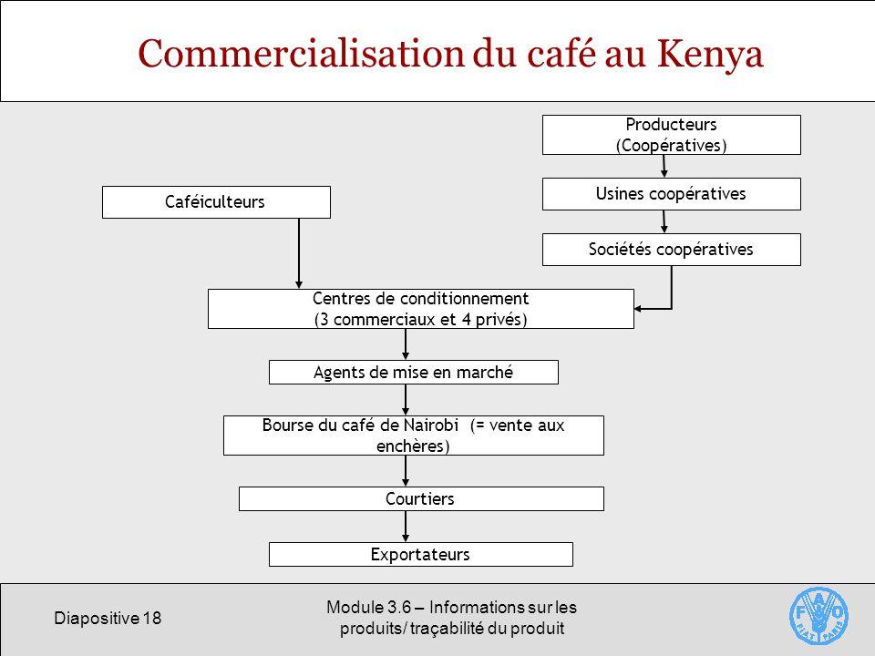 Diapositive 18 Module 3.6 – Informations sur les produits/ traçabilité du produit Commercialisation du café au Kenya Producteurs (Coopératives) Usines