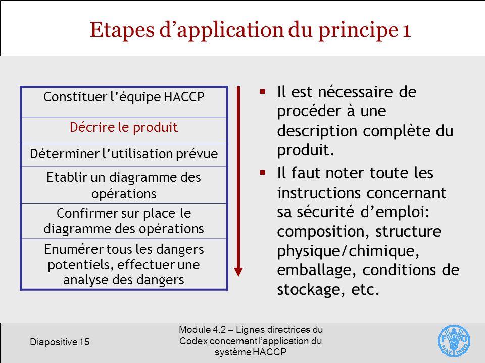 Diapositive 15 Module 4.2 – Lignes directrices du Codex concernant lapplication du système HACCP Etapes dapplication du principe 1 Constituer léquipe