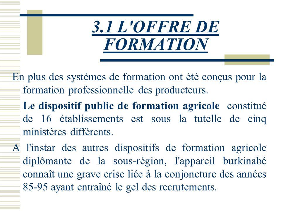 III BILAN DIAGNOSTIC DES APPAREILS DE FORMATION AGRICOLE 3.1 L'OFFRE DE FORMATION 3.1.1L'offre de formation diplômante ou certifiante Dès l'indépendan