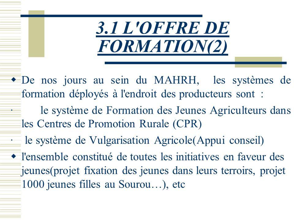 3.1 L'OFFRE DE FORMATION En plus des systèmes de formation ont été conçus pour la formation professionnelle des producteurs. Le dispositif public de f