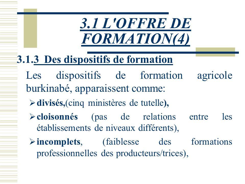 3.1 L'OFFRE DE FORMATION(3) 3.1.2 Les autres formes de formation Parallèlement de nouveaux acteurs de la formation des producteurs sont apparus, ONG,