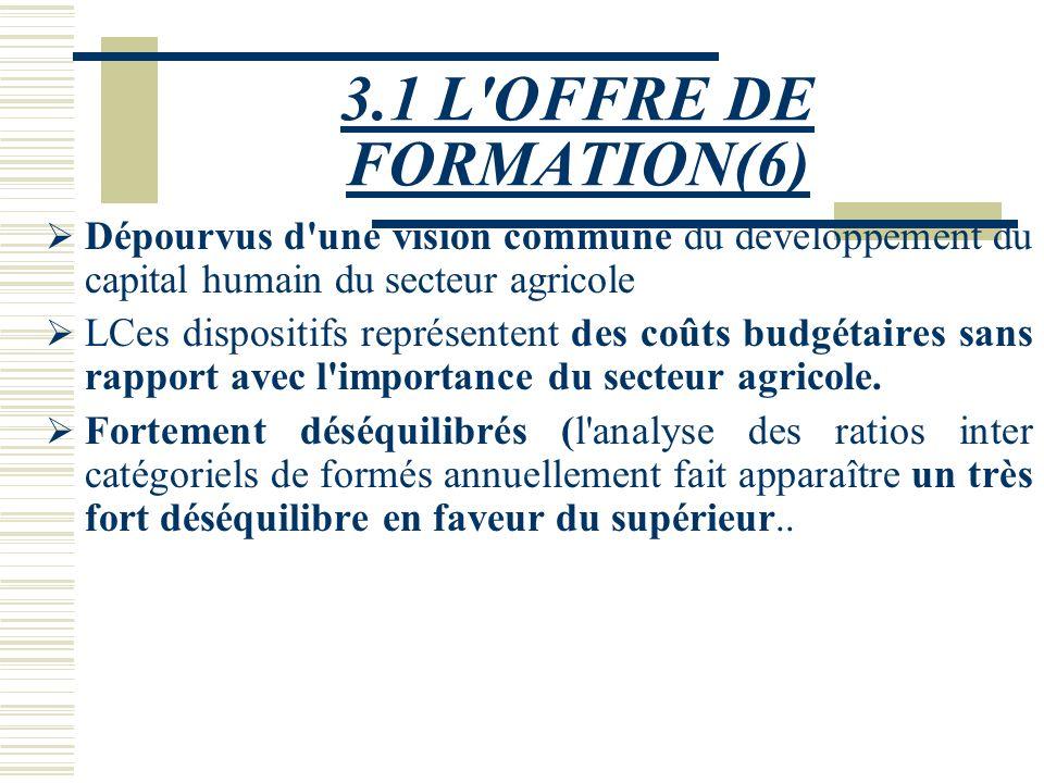 3.1 L'OFFRE DE FORMATION(5) isolés par rapport à l'ensemble du dispositif éducatif (pas de prise en compte des données quantitatives du dispositif d'e