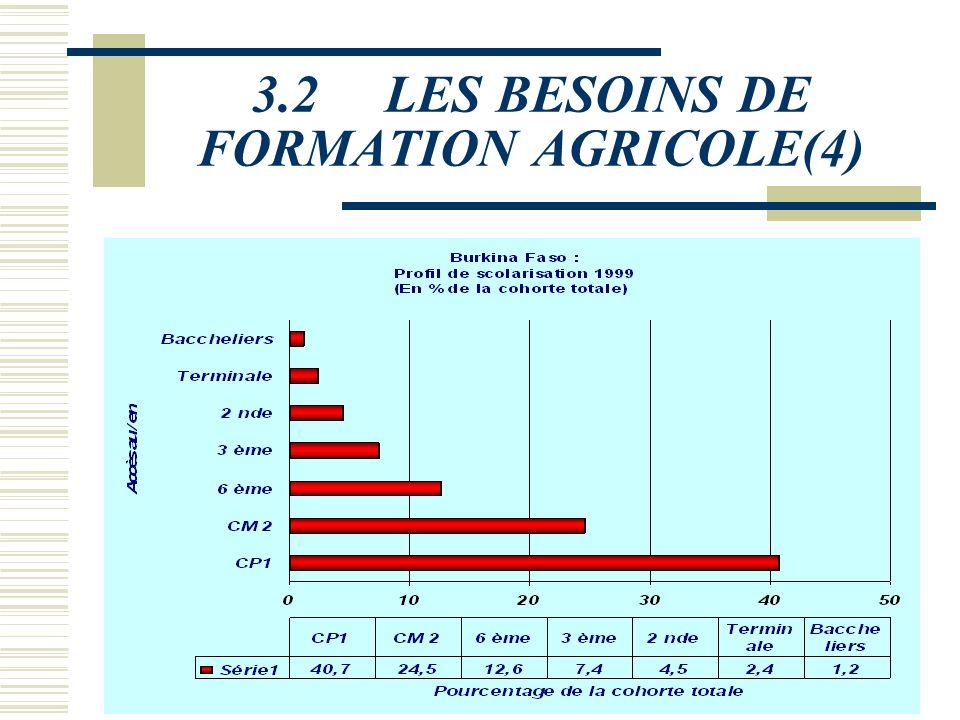 3.2 LES BESOINS DE FORMATION AGRICOLE(3) Il est nécessaire également de prendre en compte la grande diversité des publics à former: - Les jeunes rurau