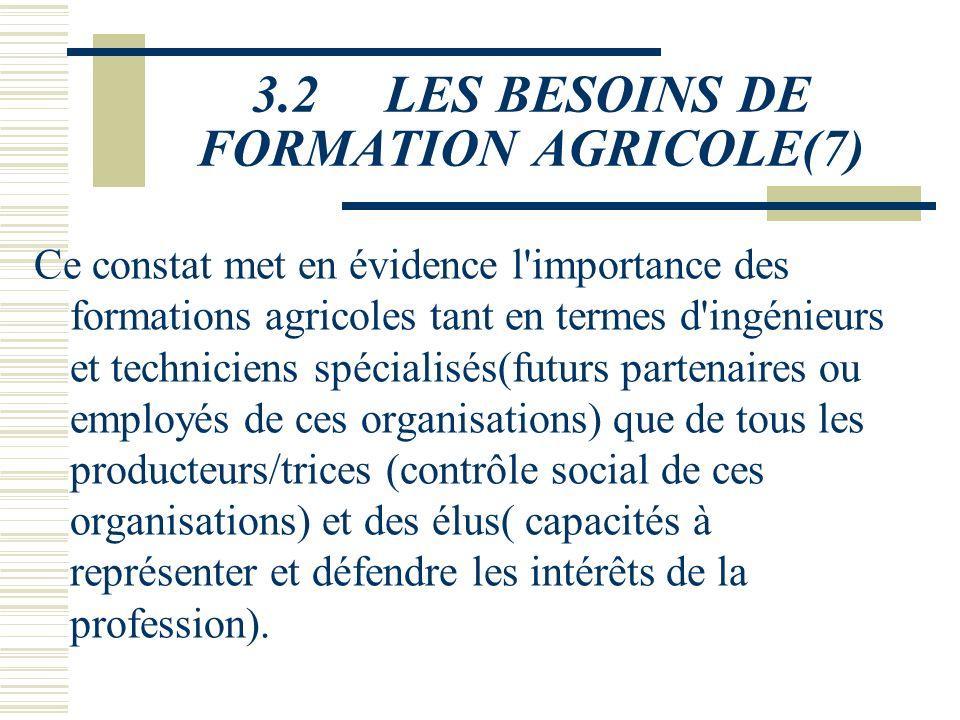 3.2 LES BESOINS DE FORMATION AGRICOLE(6) 3.2.1.2 Les organisations professionnelles agricoles Le développement durable des OPA requiert à la fois: Des
