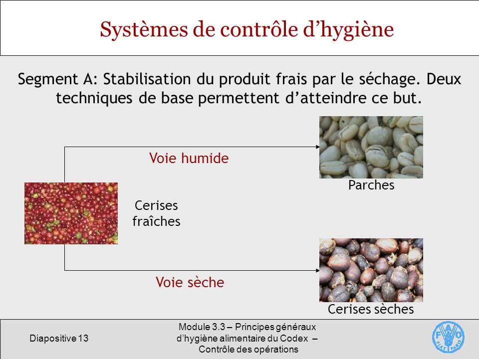 Diapositive 13 Module 3.3 – Principes généraux dhygiène alimentaire du Codex – Contrôle des opérations Segment A: Stabilisation du produit frais par l