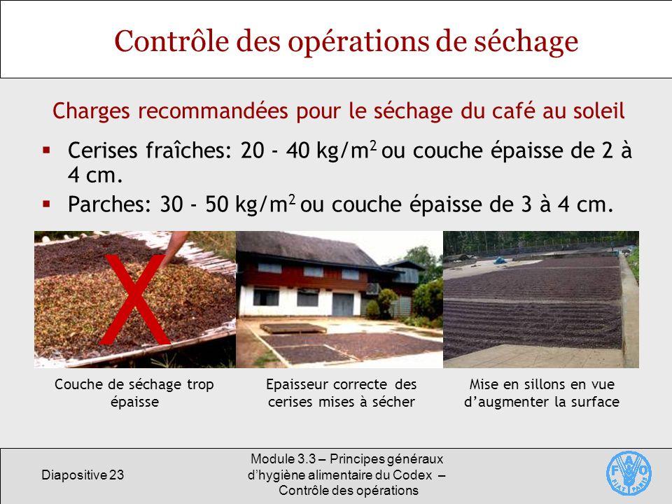 Diapositive 23 Module 3.3 – Principes généraux dhygiène alimentaire du Codex – Contrôle des opérations Contrôle des opérations de séchage Charges reco