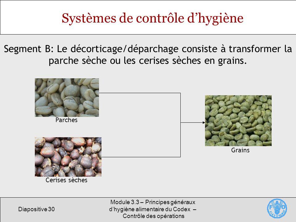 Diapositive 30 Module 3.3 – Principes généraux dhygiène alimentaire du Codex – Contrôle des opérations Segment B: Le décorticage/déparchage consiste à