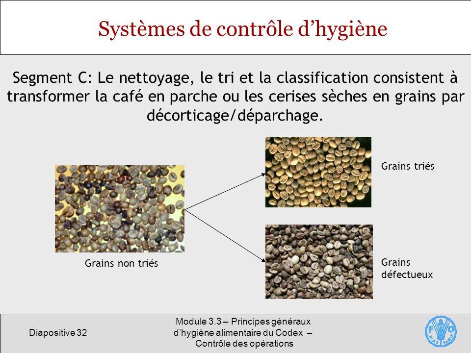 Diapositive 32 Module 3.3 – Principes généraux dhygiène alimentaire du Codex – Contrôle des opérations Segment C: Le nettoyage, le tri et la classific