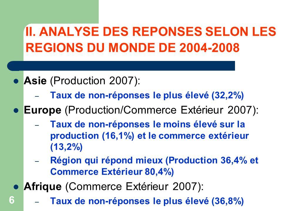 6 Asie (Production 2007): – Taux de non-réponses le plus élevé (32,2%) Europe (Production/Commerce Extérieur 2007): – Taux de non-réponses le moins élevé sur la production (16,1%) et le commerce extérieur (13,2%) – Région qui répond mieux (Production 36,4% et Commerce Extérieur 80,4%) Afrique (Commerce Extérieur 2007): – Taux de non-réponses le plus élevé (36,8%)