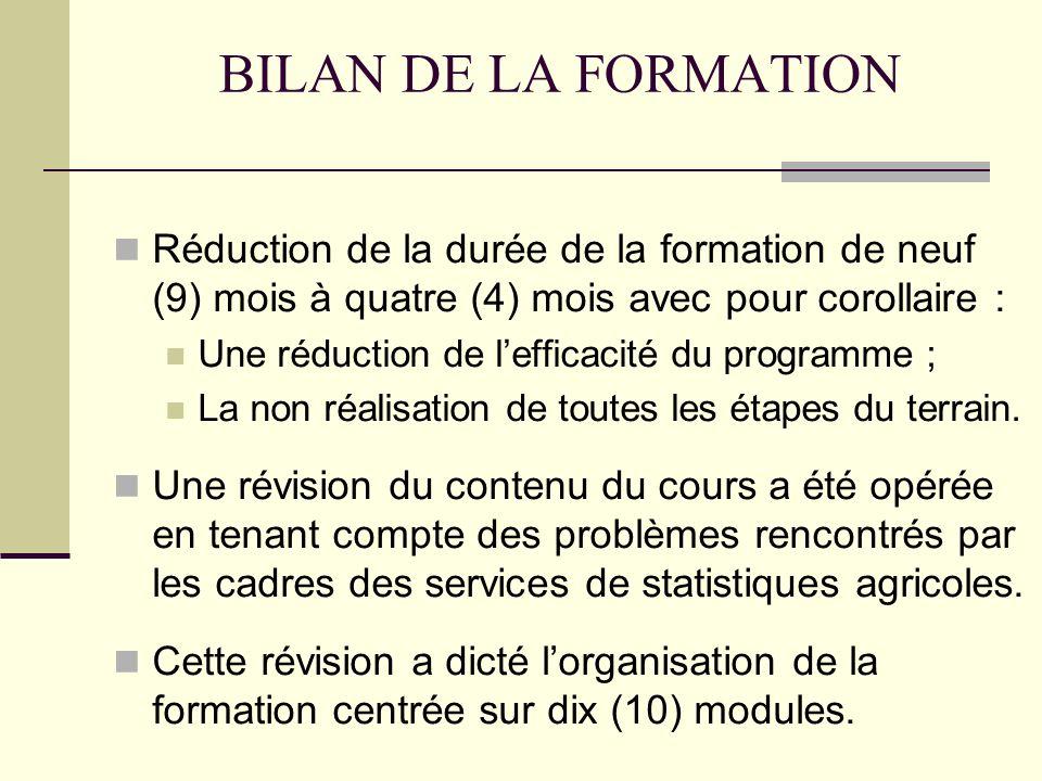 BILAN DE LA FORMATION Réduction de la durée de la formation de neuf (9) mois à quatre (4) mois avec pour corollaire : Une réduction de lefficacité du programme ; La non réalisation de toutes les étapes du terrain.