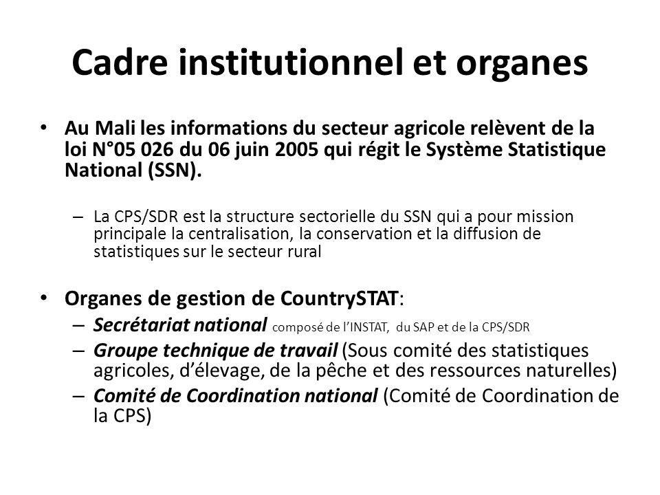 Cadre institutionnel et organes Au Mali les informations du secteur agricole relèvent de la loi N°05 026 du 06 juin 2005 qui régit le Système Statisti