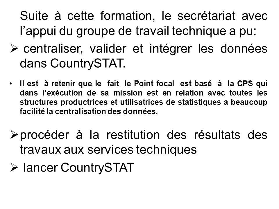 Suite à cette formation, le secrétariat avec lappui du groupe de travail technique a pu: centraliser, valider et intégrer les données dans CountrySTAT