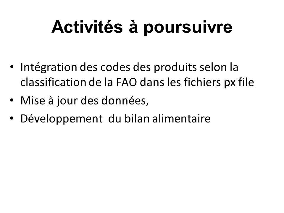 Activités à poursuivre Intégration des codes des produits selon la classification de la FAO dans les fichiers px file Mise à jour des données, Dévelop