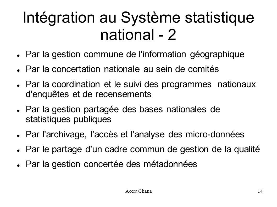 Accra Ghana14 Intégration au Système statistique national - 2 Par la gestion commune de l'information géographique Par la concertation nationale au se