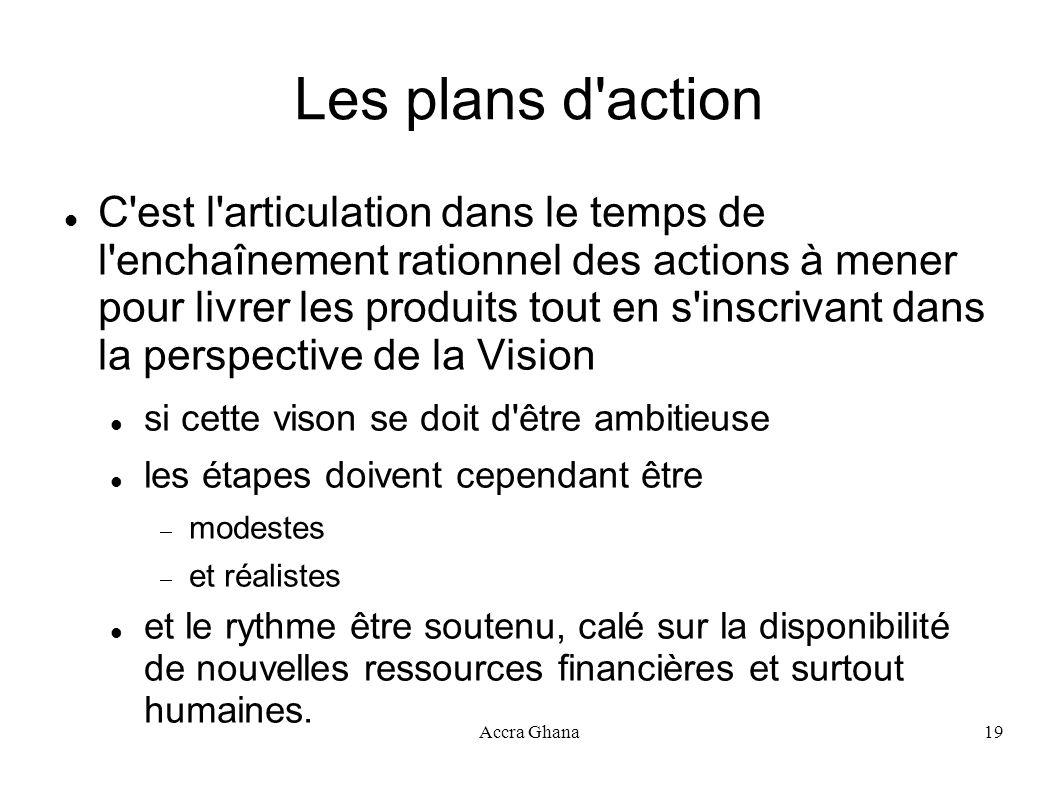 Accra Ghana19 Les plans d'action C'est l'articulation dans le temps de l'enchaînement rationnel des actions à mener pour livrer les produits tout en s