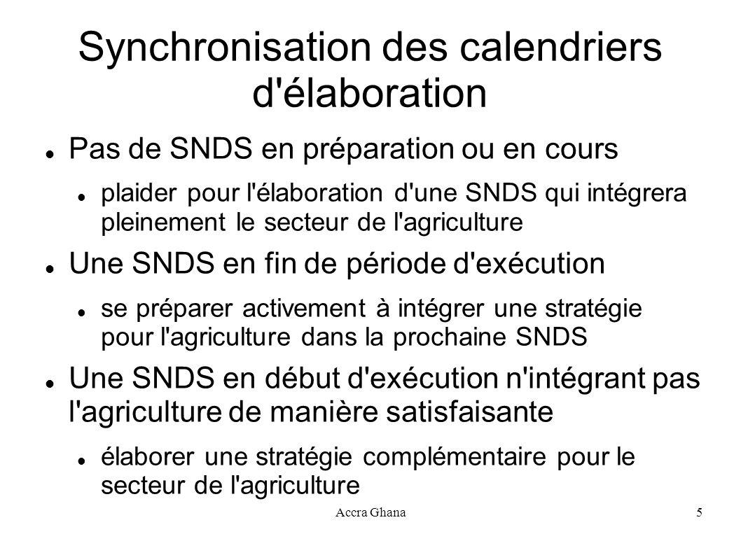 Accra Ghana6 Élaborer une Stratégie complémentaire pour l agriculture Une période totale portant sur la période restant à couvrir de la SNDS actuelle et sur celle de la suivante (environ 8 années) Un calendrier calé sur celui des deux SNDS successives Préparation quasi-autonome (diagnostic - vison - programme intérimaire) Adoption lors de la revue à mi-parcours de la SNDS Exécution du programme complémentaire (à la SNDS) Révision et Intégration complète à la nouvelle SNDS, élaborée à la suite de l évaluation de l actuelle.