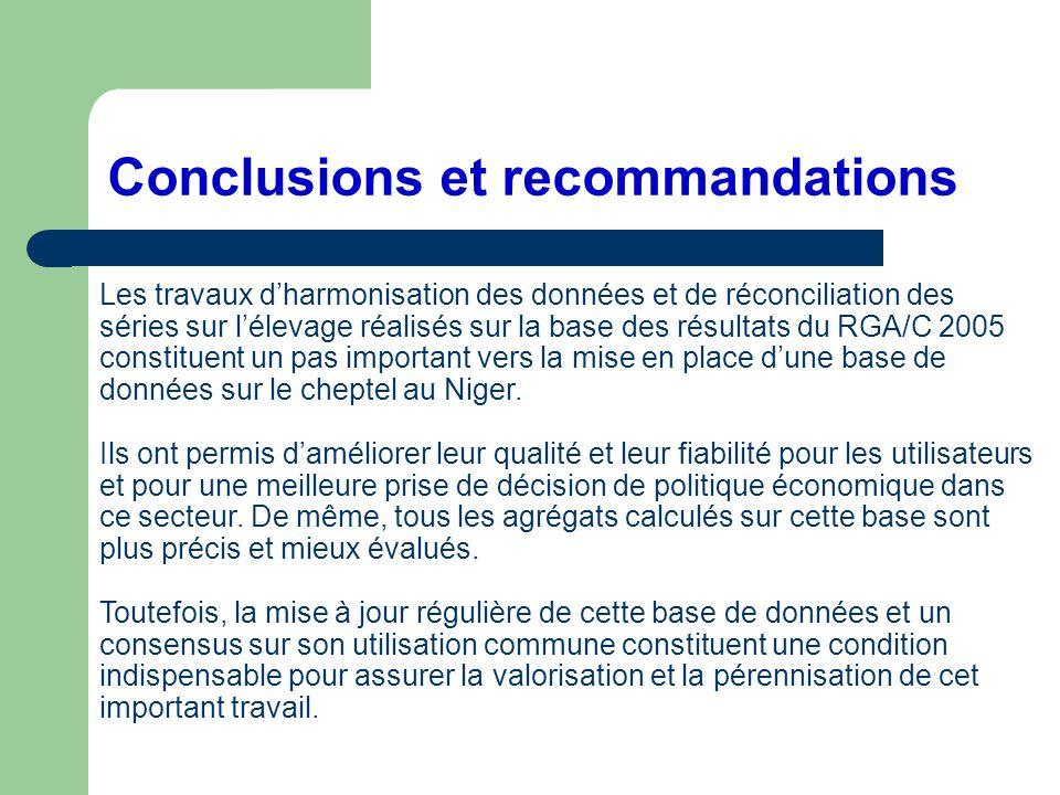 Conclusions et recommandations Les travaux dharmonisation des données et de réconciliation des séries sur lélevage réalisés sur la base des résultats