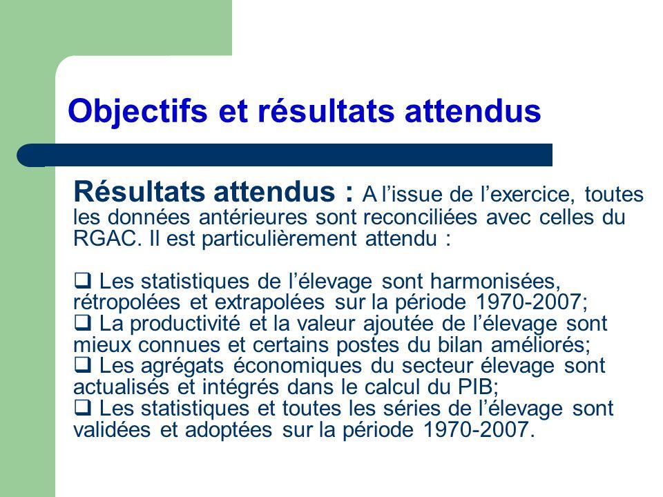 Objectifs et résultats attendus Résultats attendus : A lissue de lexercice, toutes les données antérieures sont reconciliées avec celles du RGAC. Il e