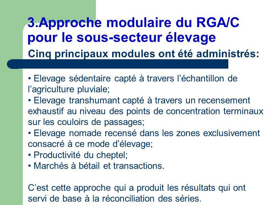 3.Approche modulaire du RGA/C pour le sous-secteur élevage Cinq principaux modules ont été administrés: Elevage sédentaire capté à travers léchantillo