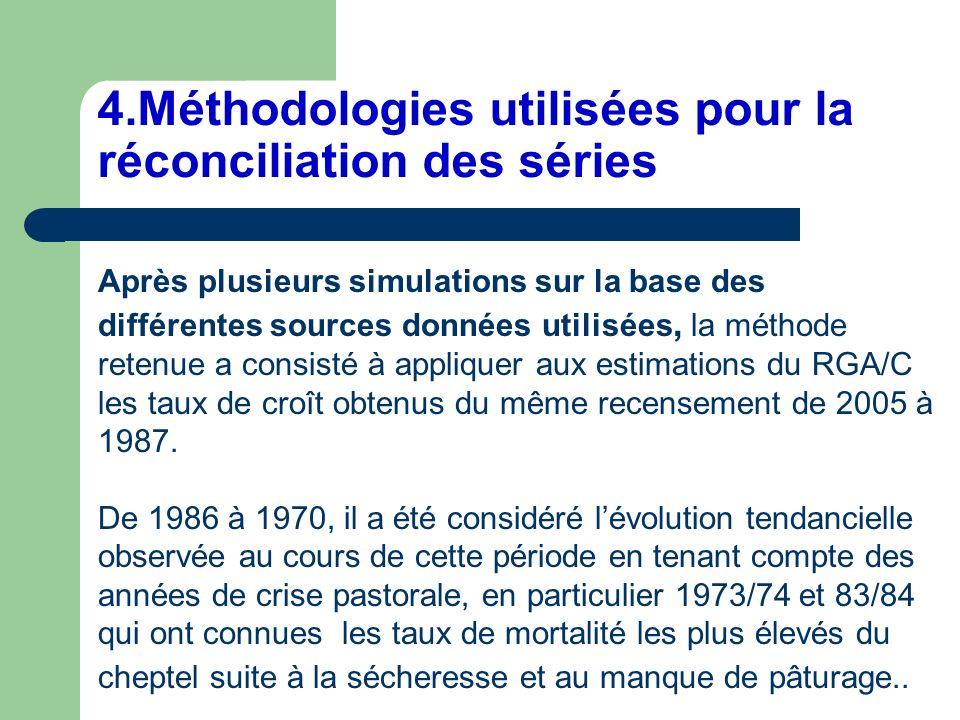 4.Méthodologies utilisées pour la réconciliation des séries Après plusieurs simulations sur la base des différentes sources données utilisées, la méth