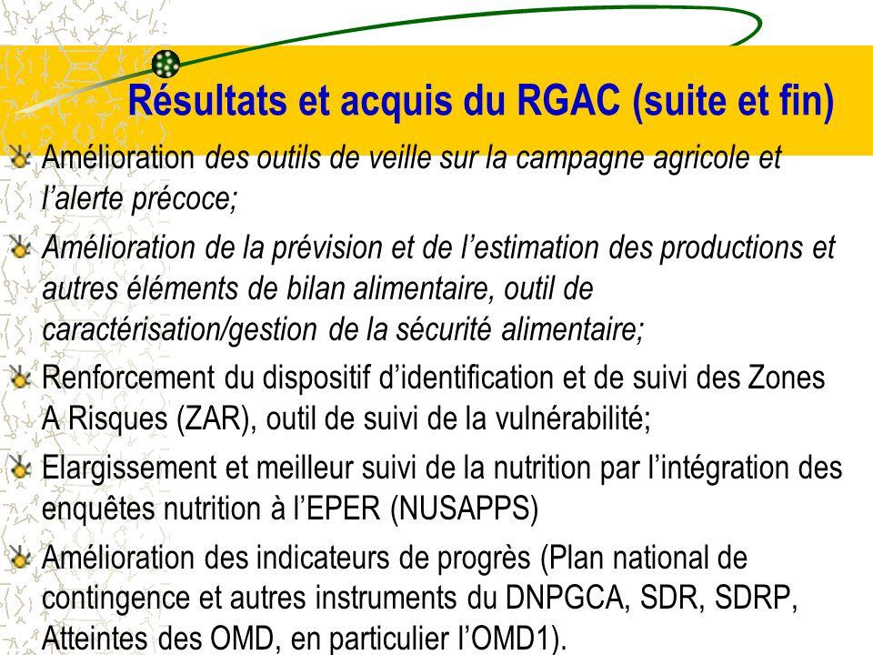 Amélioration des outils de veille sur la campagne agricole et lalerte précoce; Amélioration de la prévision et de lestimation des productions et autres éléments de bilan alimentaire, outil de caractérisation/gestion de la sécurité alimentaire; Renforcement du dispositif didentification et de suivi des Zones A Risques (ZAR), outil de suivi de la vulnérabilité; Elargissement et meilleur suivi de la nutrition par lintégration des enquêtes nutrition à lEPER (NUSAPPS) Amélioration des indicateurs de progrès (Plan national de contingence et autres instruments du DNPGCA, SDR, SDRP, Atteintes des OMD, en particulier lOMD1).