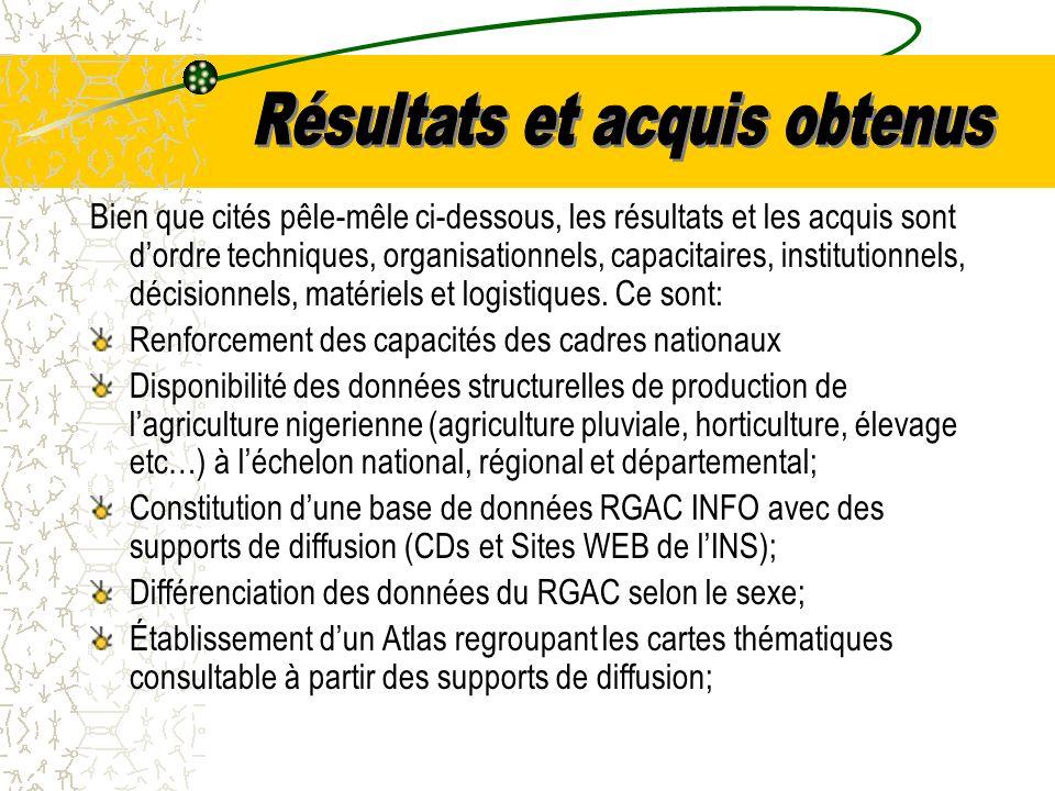 Réconciliation des effectifs antérieurs du cheptel avec les effectifs du RGAC sur la base des résultats du taux de croit obtenu par lenquête productivité du cheptel Mise au point dune méthodologie destimation de la production fourragère des enclaves pastorales( transect) Résultats et acquis du RGAC (suite)