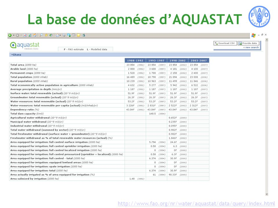http://www.fao.org/nr/water/aquastat/data/query/index.html