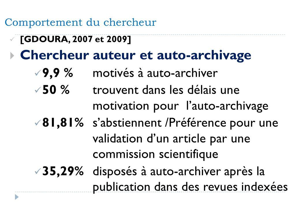 Comportement du chercheur [GDOURA, 2007 et 2009] Chercheur auteur et auto-archivage 9,9 %motivés à auto-archiver 50 %trouvent dans les délais une moti