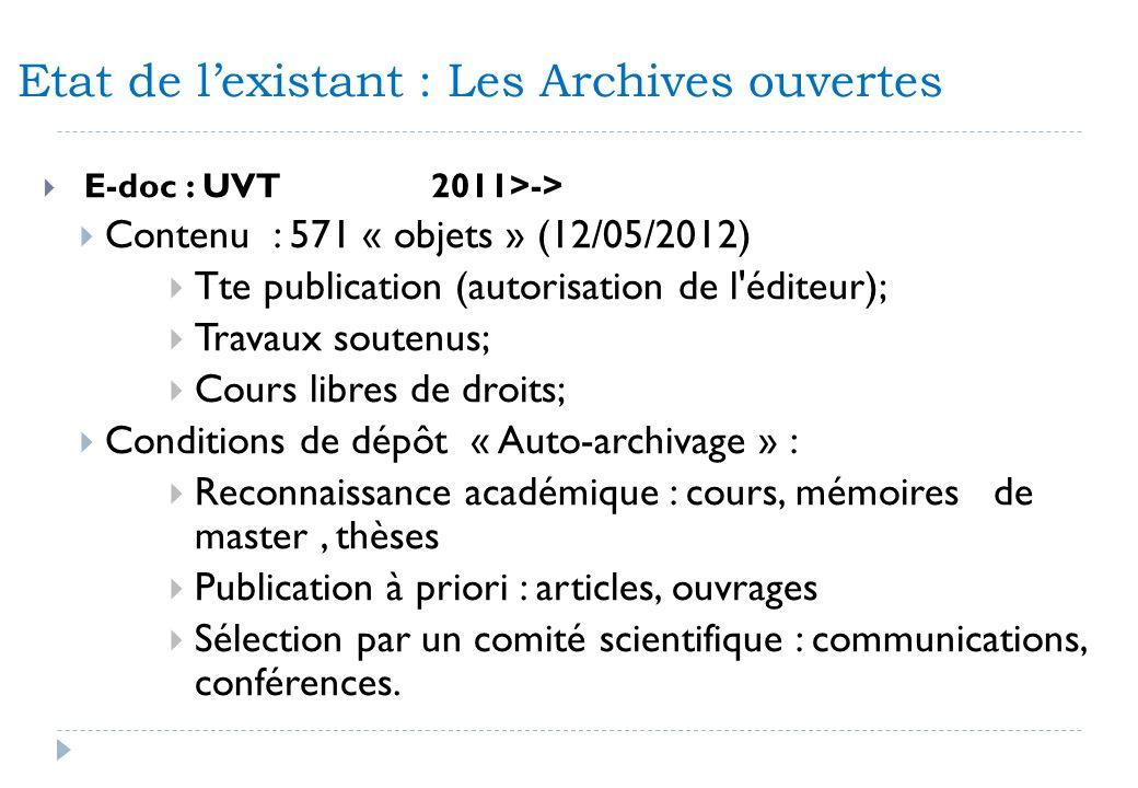Etat de lexistant : Les Archives ouvertes E-doc : UVT 2011>-> Contenu : 571 « objets » (12/05/2012) Tte publication (autorisation de l'éditeur); Trava