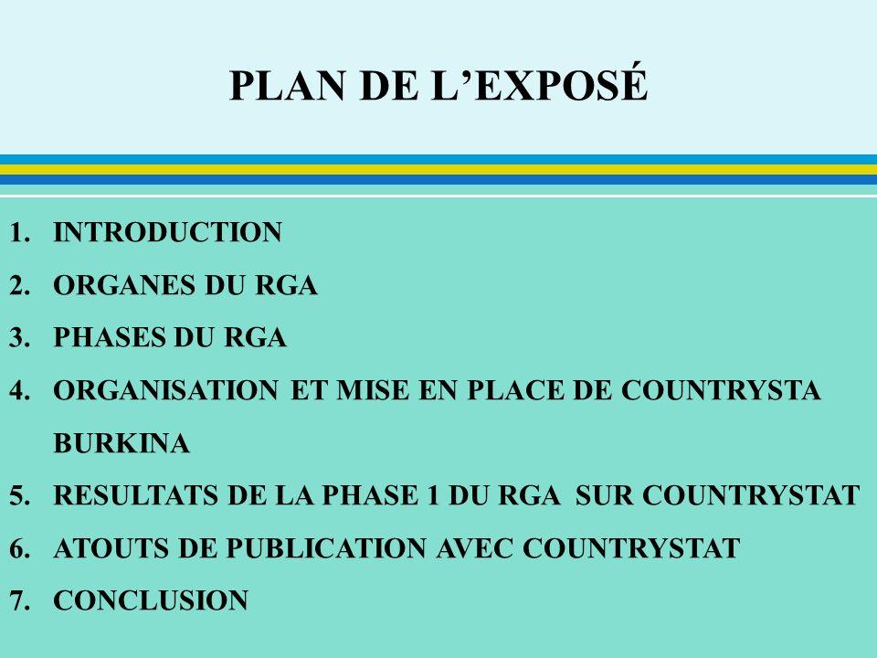 PLAN DE LEXPOSÉ 1.INTRODUCTION 2.ORGANES DU RGA 3.PHASES DU RGA 4.ORGANISATION ET MISE EN PLACE DE COUNTRYSTA BURKINA 5.RESULTATS DE LA PHASE 1 DU RGA