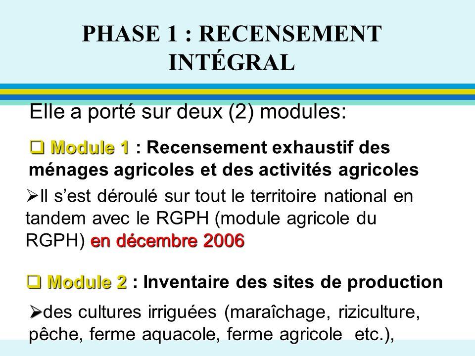 PHASE 1 : RECENSEMENT INTÉGRAL Module 1 : Recensement exhaustif des ménages agricoles et des activités agricoles Module 1 : Recensement exhaustif des