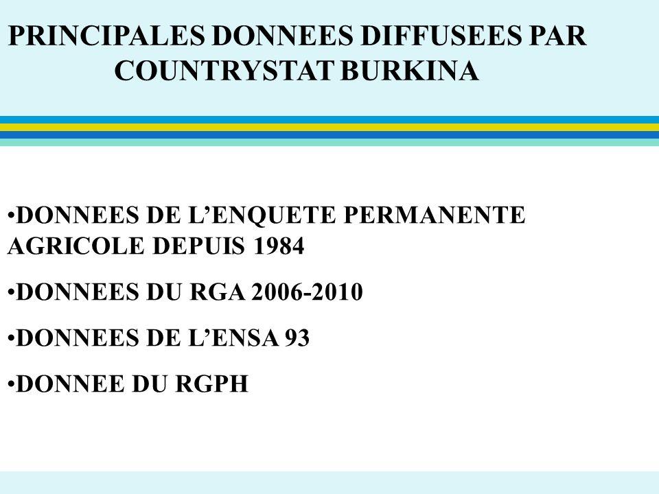 PRINCIPALES DONNEES DIFFUSEES PAR COUNTRYSTAT BURKINA DONNEES DE LENQUETE PERMANENTE AGRICOLE DEPUIS 1984 DONNEES DU RGA 2006-2010 DONNEES DE LENSA 93