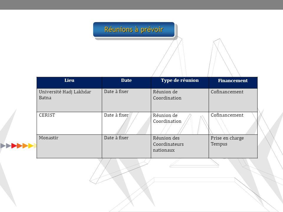 Activités réalisées par les partenaires Algériens Activités réalisées par les partenaires Algériens Activités réalisées par les partenaires Algériens Activités réalisées par les partenaires Algériens Réalisation du logo ISTeMag et validé Réalisation du logo ISTeMag et validé Réalisation du logo ISTeMag et validé Réalisation du logo ISTeMag et validé Proposition de banner par le CERIST, non approuvé à ce jour Proposition de banner par le CERIST, non approuvé à ce jour Proposition de banner par le CERIST, non approuvé à ce jour Proposition de banner par le CERIST, non approuvé à ce jour Conception et mise en ligne du site web Conception et mise en ligne du site web Conception et mise en ligne du site web Conception et mise en ligne du site web Autres activités : Autres activités : Autres activités : Autres activités : Réunion avec lUMBB, le MESRS et le CERIST au sujet du CRDF Réunion avec lUMBB, le MESRS et le CERIST au sujet du CRDF Réunion avec lUMBB, le MESRS et le CERIST au sujet du CRDF Réunion avec lUMBB, le MESRS et le CERIST au sujet du CRDF Projet délargissement de la collecte de linformation à dautres établissements en Algérie Projet délargissement de la collecte de linformation à dautres établissements en Algérie Projet délargissement de la collecte de linformation à dautres établissements en Algérie Projet délargissement de la collecte de linformation à dautres établissements en Algérie
