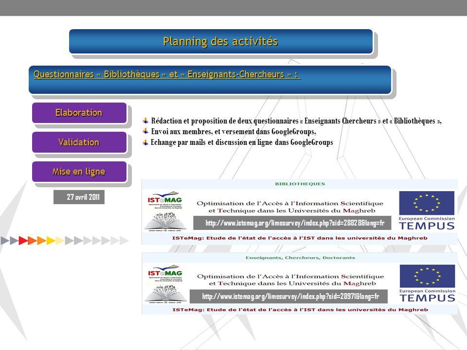 Planning des activités Planning des activités Planning des activités Planning des activités Administration des questionnaires « Bibliothèques » et « Enseignants-Chercheurs » Administration des questionnaires « Bibliothèques » et « Enseignants-Chercheurs » par les partenaires Algériens: par les partenaires Algériens: Administration des questionnaires « Bibliothèques » et « Enseignants-Chercheurs » Administration des questionnaires « Bibliothèques » et « Enseignants-Chercheurs » par les partenaires Algériens: par les partenaires Algériens: Suivi de la version électronique Suivi de la version électronique Suivi de la version électronique Suivi de la version électronique Gestion des questionnaires « papier » Gestion des questionnaires « papier » Gestion des questionnaires « papier » Gestion des questionnaires « papier » 01 mois pour renseigner les questionnaires Au vu du nombre réduit de réponses, prolongation de la date de clôture au 12 juin 2011 par le comité de suivi du projet ISTeMag Envoi des courriels aux : Doyens, Directeurs de Laboratoire et Enseignants Chercheurs à partir du 03 Mai 2011 Envoi des invitations pour renseigner le questionnaire à lensemble des enseignants à artir du 05 Mai 2011 Des rappels ont été envoyés Tirage et distribution des questionnaires imprimés Distribution aux sein de chaque départements, des facultés et laboratoires de recherche Récupération des questionnaires Saisi en ligne par les personnes chargées de lopération 30% version papier et 70% version electroniques
